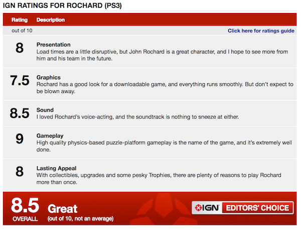 Figure 1. Rochard's review from IGN